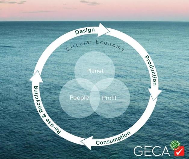 GECA Standards Circular Thinking